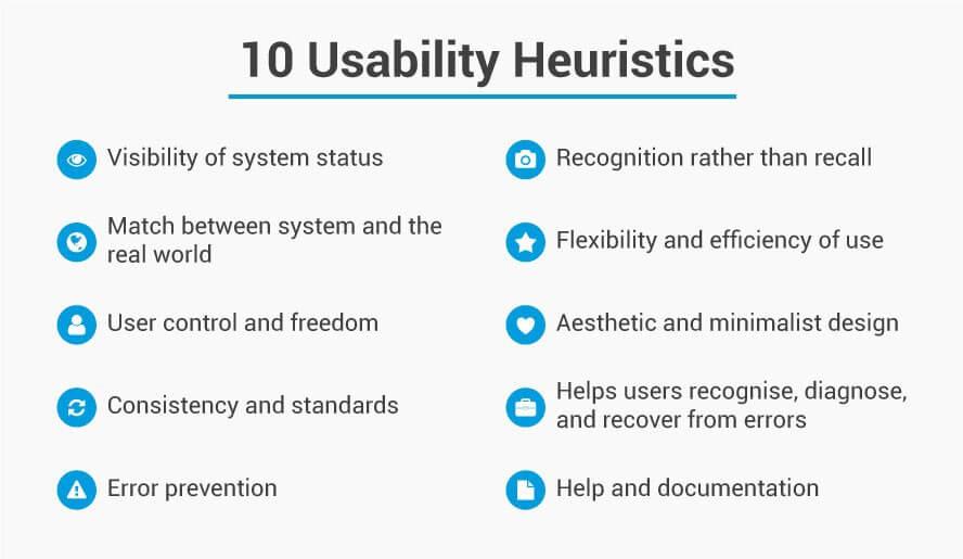 Heuristic Evaluation หรือ Usability Heuristic